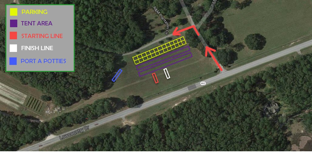 Homestead Starting Layout