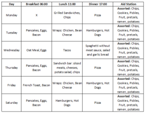Meal Schedule